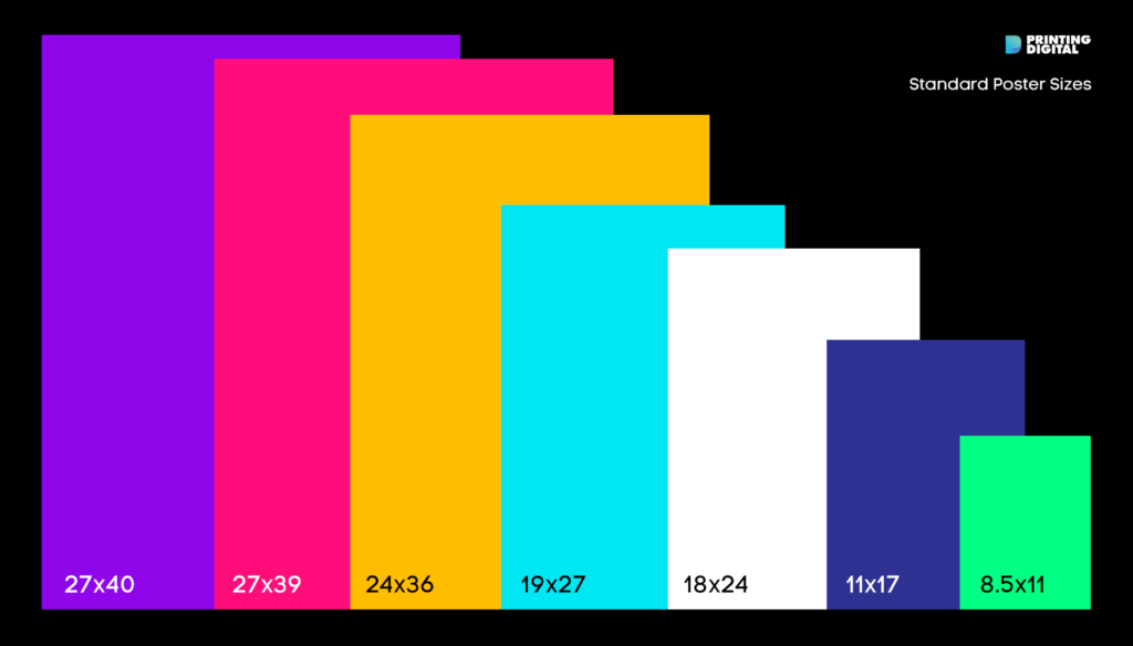 Standard Poster Sizes (1)